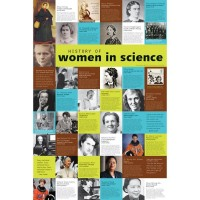 History of Women in Science Wall Poster
