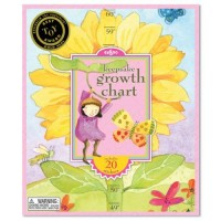 Sunflower Growth Chart