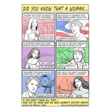 Why We Need Women's History Month Poster