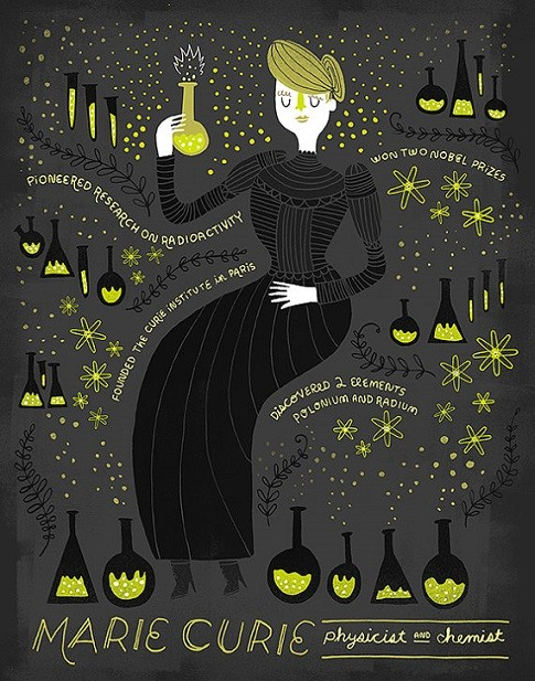 The Role Of Imaginative Play In Life Of >> Women in Science - Marie Curie Poster | A Mighty Girl