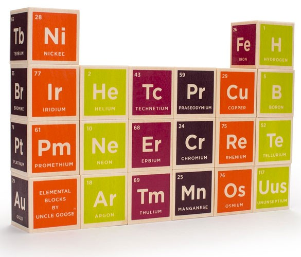 Periodic Table Building Blocks A Mighty Girl